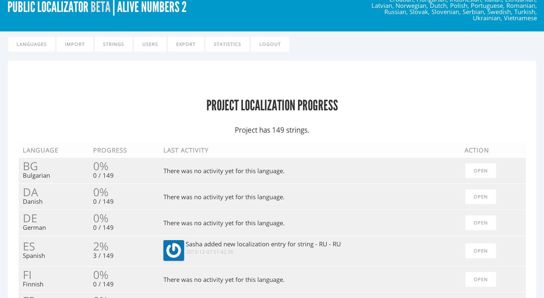 Public Localizator Languages