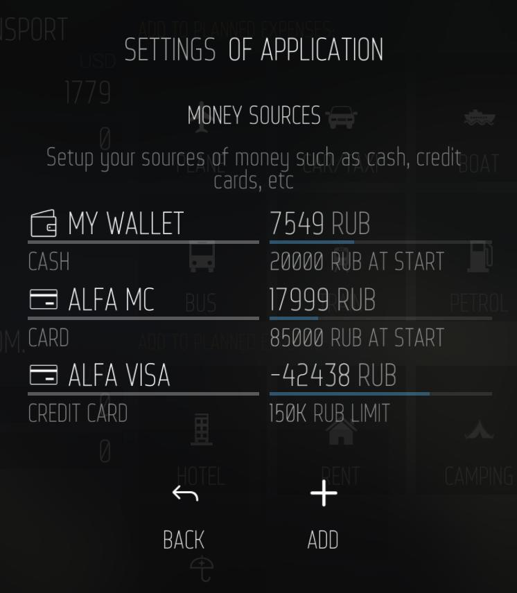 TripBudget money sources